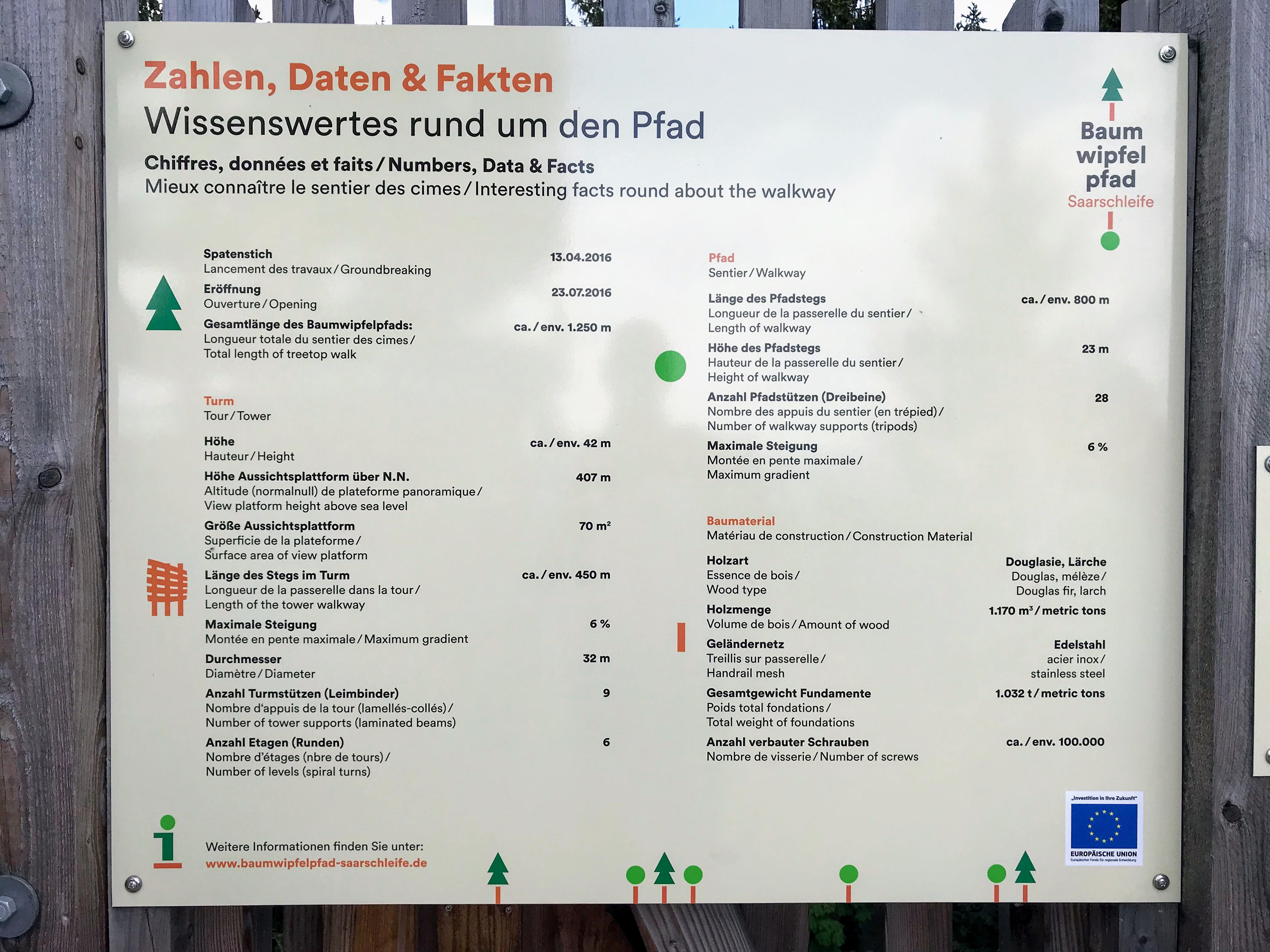 Hoogte en lengte baumwipfelpad Saarschleife Mettlach
