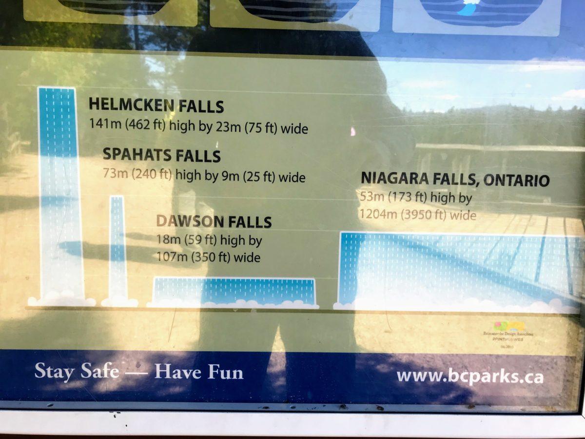 Afmetingen Dawson Falls